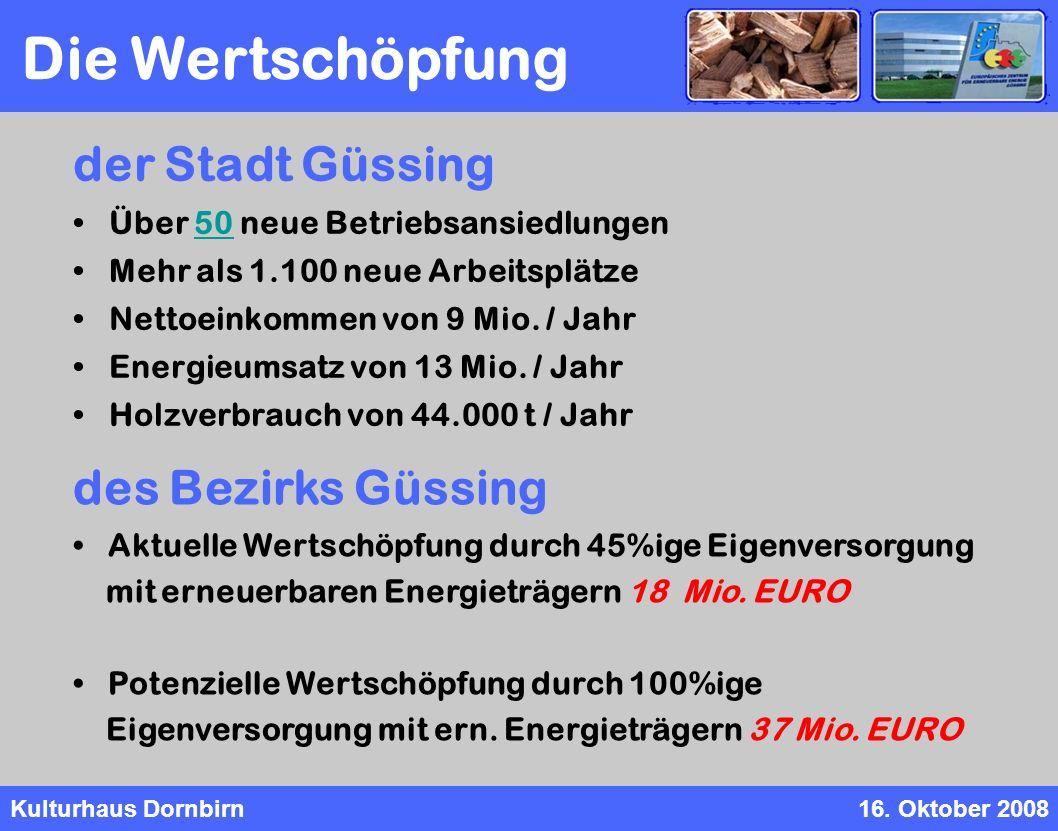 Kulturhaus Dornbirn16. Oktober 2008 1995 2005 2007 Senkung CO ² Emissionen