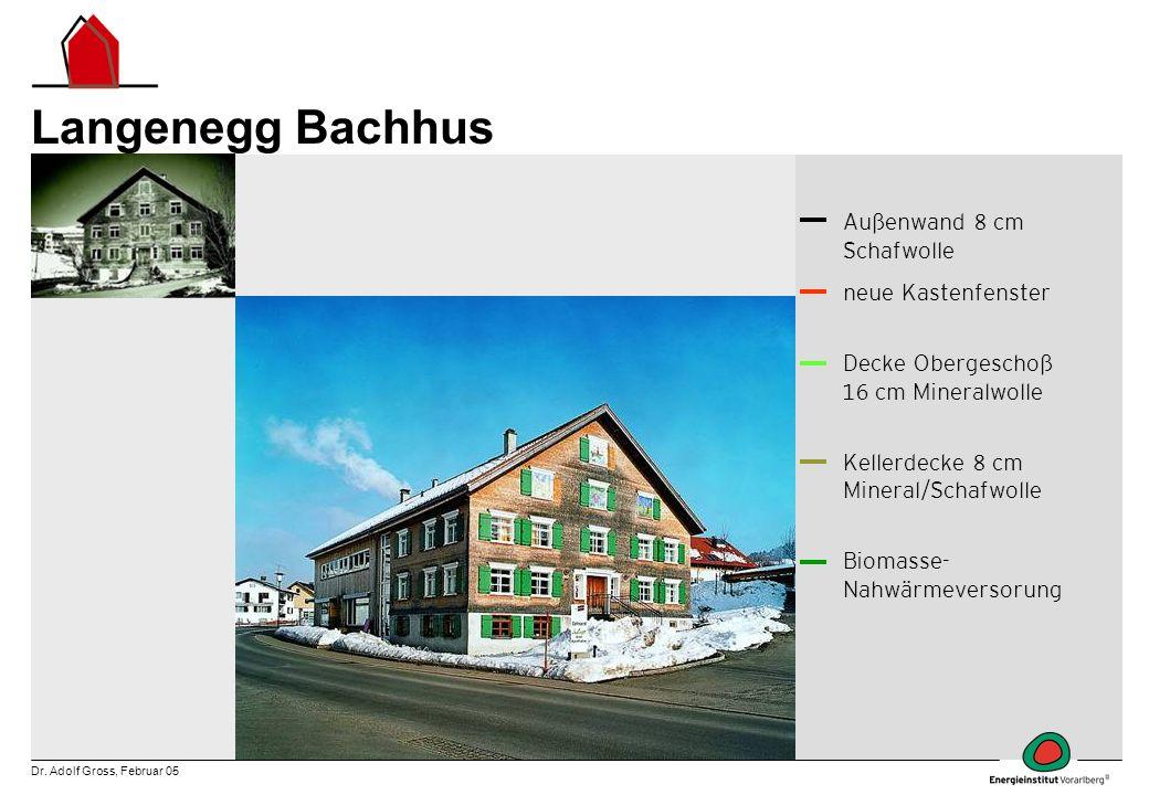 Dr. Adolf Gross, Februar 05 Langenegg Bachhus Außenwand 8 cm Schafwolle neue Kastenfenster Decke Obergeschoß 16 cm Mineralwolle Kellerdecke 8 cm Miner