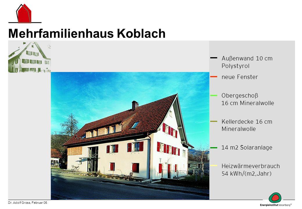 Dr. Adolf Gross, Februar 05 Mehrfamilienhaus Koblach Außenwand 10 cm Polystyrol neue Fenster Obergeschoß 16 cm Mineralwolle Kellerdecke 16 cm Mineralw
