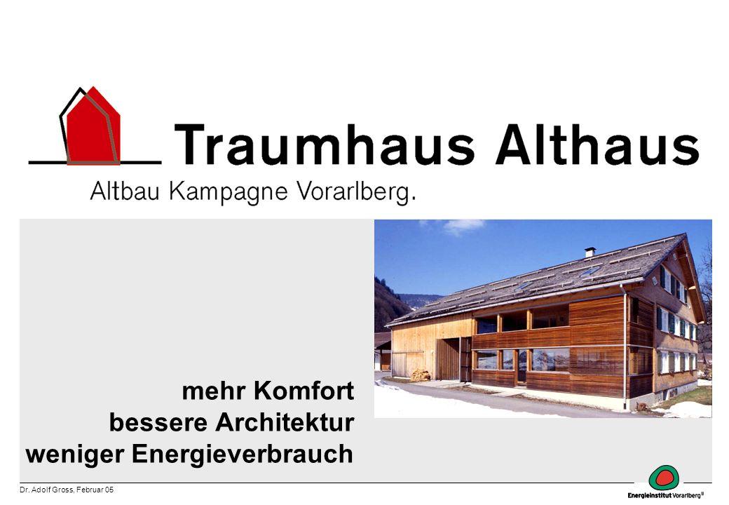 Dr. Adolf Gross, Februar 05 mehr Komfort bessere Architektur weniger Energieverbrauch