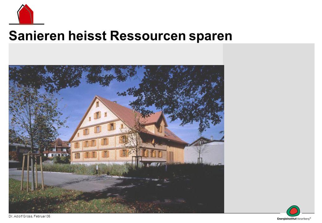Dr. Adolf Gross, Februar 05 Sanieren heisst Ressourcen sparen