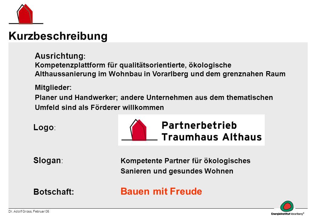 Dr. Adolf Gross, Februar 05 Ausrichtung : Kompetenzplattform für qualitätsorientierte, ökologische Althaussanierung im Wohnbau in Vorarlberg und dem g
