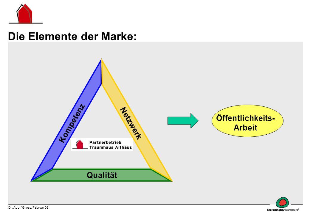Dr. Adolf Gross, Februar 05 Die Elemente der Marke: Qualität Kompetenz Netzwerk Öffentlichkeits- Arbeit