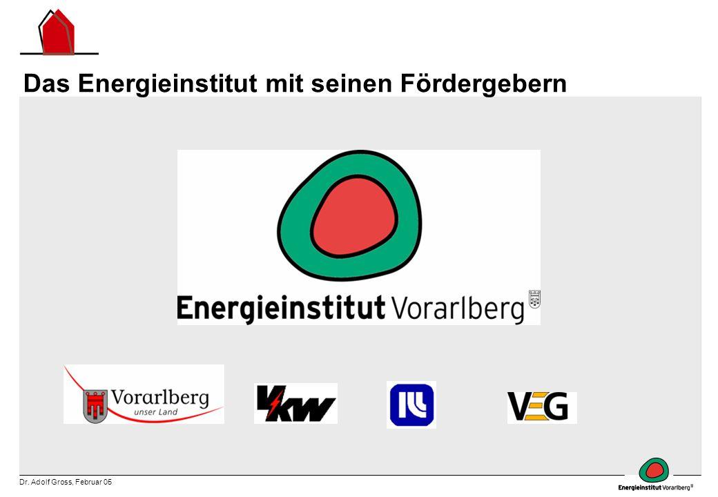 Dr. Adolf Gross, Februar 05 Das Energieinstitut mit seinen Fördergebern