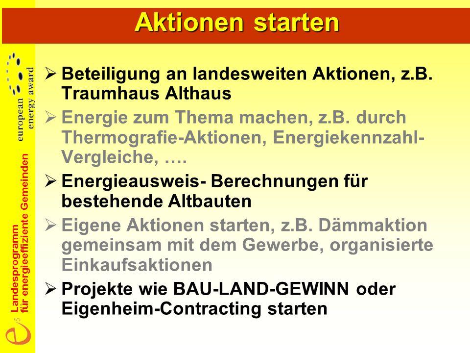 Landesprogramm für energieeffiziente Gemeinden Beteiligung an landesweiten Aktionen, z.B.