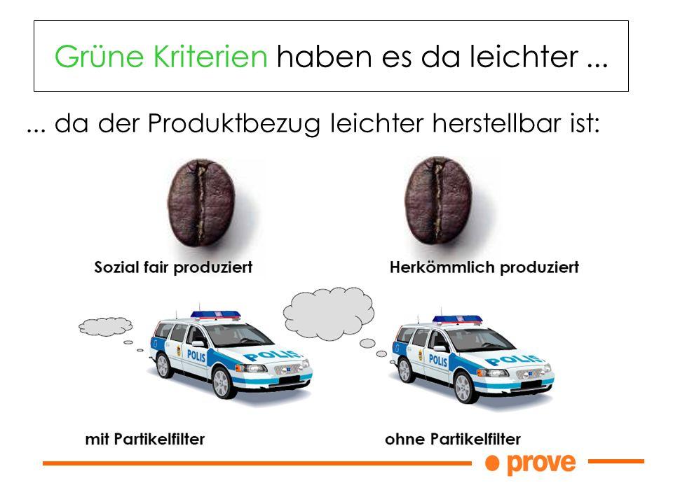 Grüne Kriterien haben es da leichter...... da der Produktbezug leichter herstellbar ist: