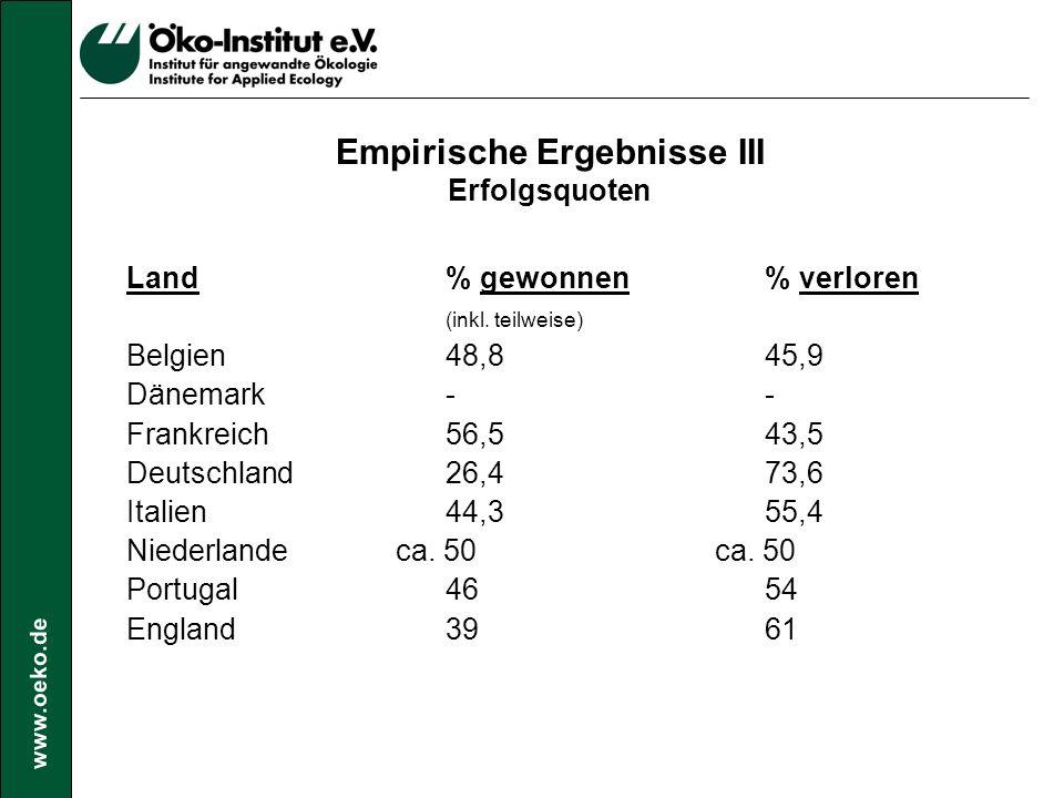 www.oeko.de Empirische Ergebnisse IV Klagegegenstände Drei Schwerpunkte: –Naturschutz –Infrastruktur/Planung –Industrie Besondere Schwerpunkte in bestimmten Ländern –Wasser (NL) –Zugang zu Informationen (P) –Vogelschutz (B) Differenzierung auch nach Rechtsweg (z.B.
