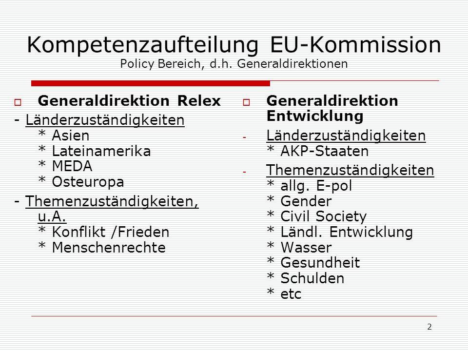 2 Kompetenzaufteilung EU-Kommission Policy Bereich, d.h.