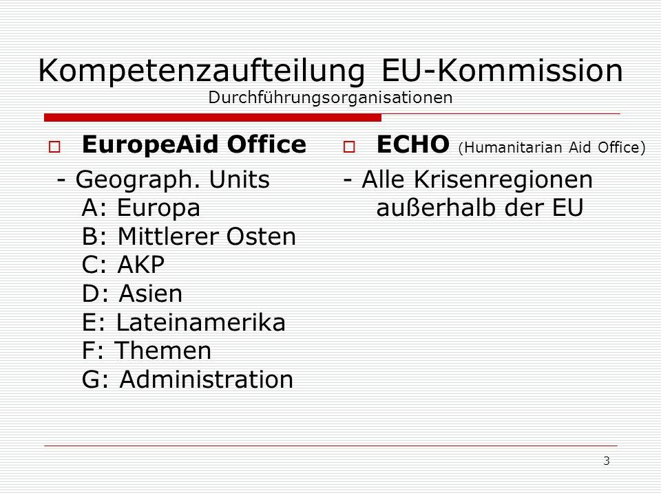 14 Financial Perspectives 2007-2013 II Zweite Mitteilung an Rat und EP vom 14.