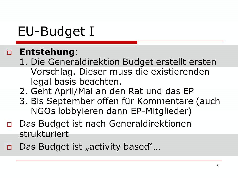 10 EU-Budget II Das Budget ist hierarchisch unterteilt in: Kapitel, Policy Areas, Subthemen und Budgetlinien Für EZA: - Kapitel 4: External Relations - Policy Area 19: External Relations (Thematische Bereiche wie Landminen, ALA, Drogenbekämpfung, MR, Konfliktprävention, TACIS, Cards, MEDA…) -Policy Area 20: Handel -Policy Area 21: EZA (Food Security, Umwelt, NRO, AKP, Gender, Global Health Fund…) -Policy Area 23: Humanitäre Hilfe - Subthemen: 02 EZA und sektorale Politiken - Budgetlinien: 03 NRO => So ergibt sich die 21-02-03 (ex B7-6000)