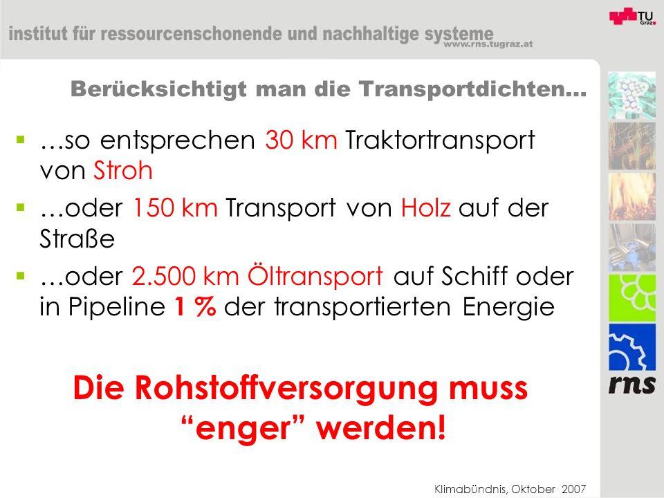 Klimabündnis, Oktober 2007 Berücksichtigt man die Transportdichten… …so entsprechen 30 km Traktortransport von Stroh …oder 150 km Transport von Holz auf der Straße …oder 2.500 km Öltransport auf Schiff oder in Pipeline 1 % der transportierten Energie Die Rohstoffversorgung muss enger werden!