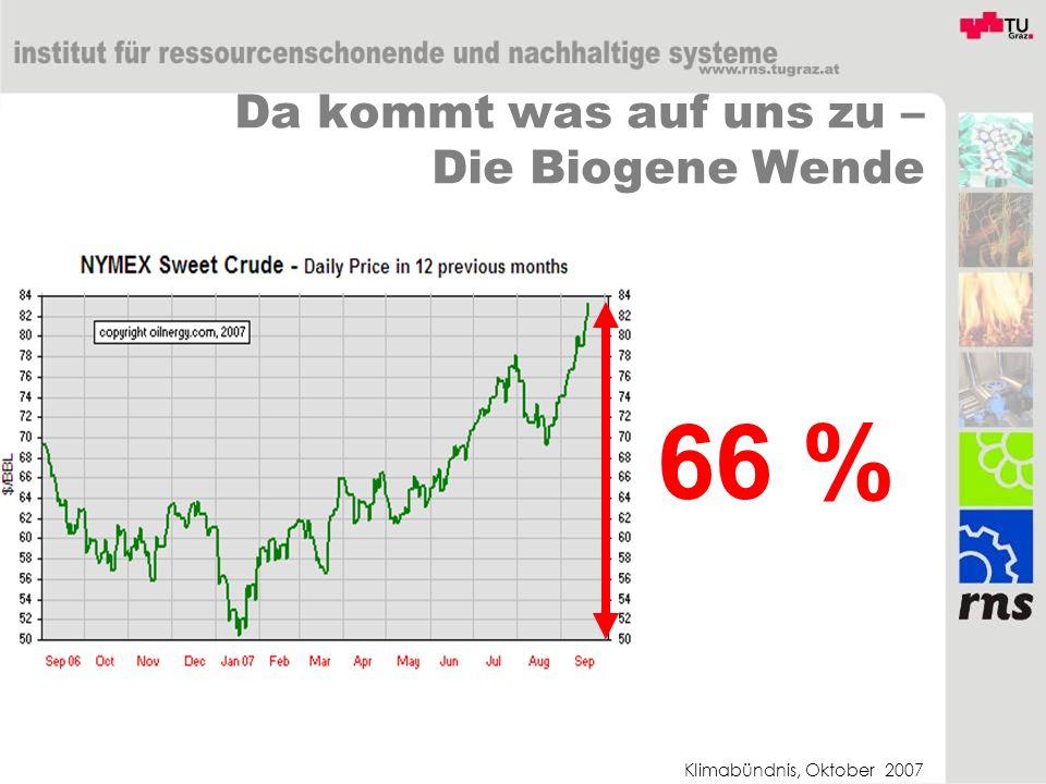 Klimabündnis, Oktober 2007 Da kommt was auf uns zu – Die Biogene Wende 66 %