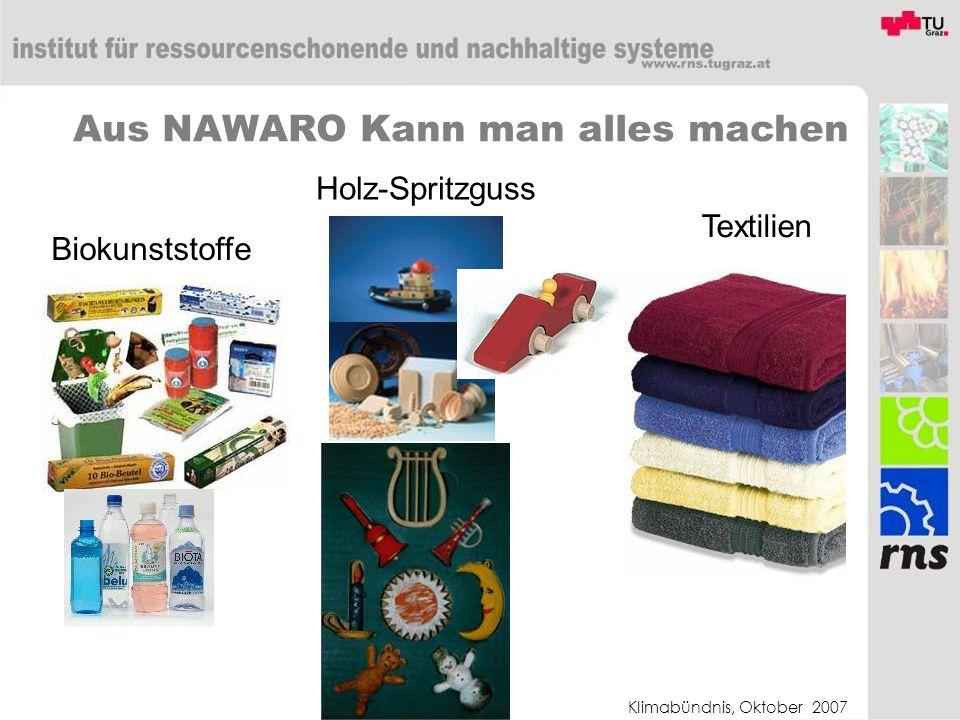 Klimabündnis, Oktober 2007 Aus NAWARO Kann man alles machen Holz-Spritzguss Biokunststoffe Textilien