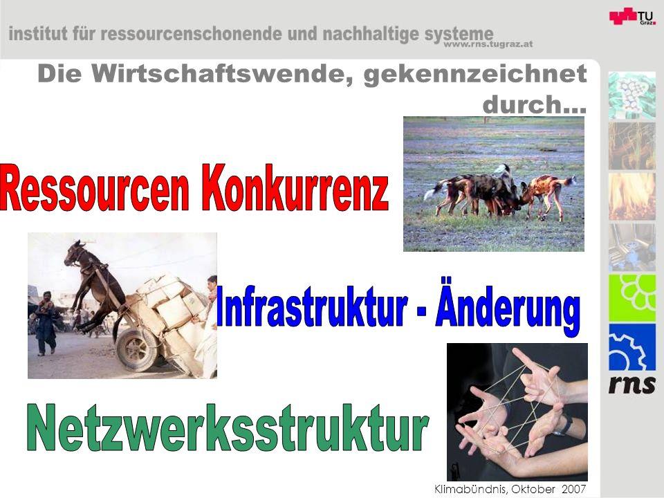 Klimabündnis, Oktober 2007 Die Wirtschaftswende, gekennzeichnet durch...
