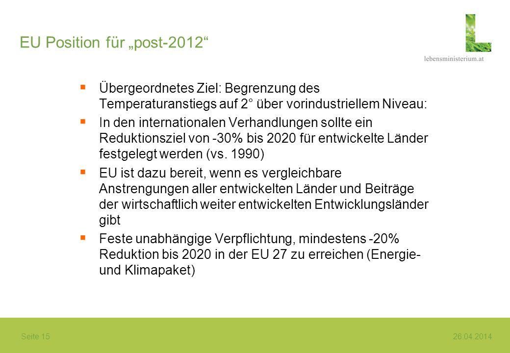 Seite 15 26.04.2014 EU Position für post-2012 Übergeordnetes Ziel: Begrenzung des Temperaturanstiegs auf 2° über vorindustriellem Niveau: In den internationalen Verhandlungen sollte ein Reduktionsziel von -30% bis 2020 für entwickelte Länder festgelegt werden (vs.