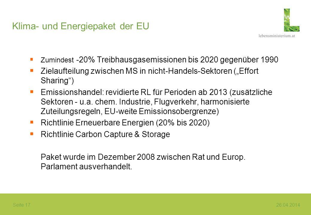 Seite 17 26.04.2014 Klima- und Energiepaket der EU Zumindest -20% Treibhausgasemissionen bis 2020 gegenüber 1990 Zielaufteilung zwischen MS in nicht-Handels-Sektoren (Effort Sharing) Emissionshandel: revidierte RL für Perioden ab 2013 (zusätzliche Sektoren - u.a.