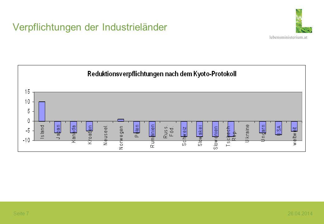 Seite 7 26.04.2014 Verpflichtungen der Industrieländer