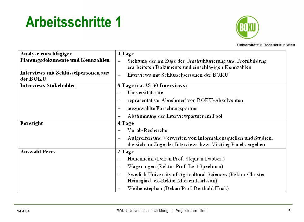 Universität für Bodenkultur Wien BOKU-Universitätsentwicklung I Projektinformation 14.4.04 7 Arbeitsschritte 2