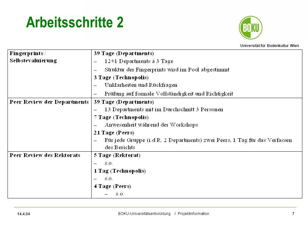 Universität für Bodenkultur Wien BOKU-Universitätsentwicklung I Projektinformation 14.4.04 8 Zeitplan