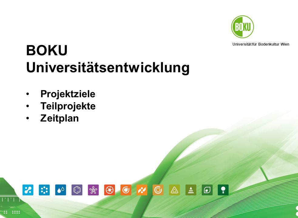 Universität für Bodenkultur Wien BOKU-Universitätsentwicklung I Projektinformation 14.4.04 1 BOKU Universitätsentwicklung Projektziele Teilprojekte Ze