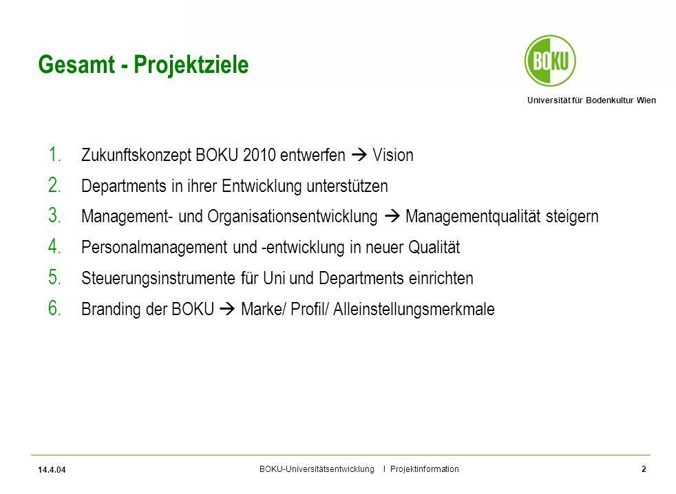 Universität für Bodenkultur Wien BOKU-Universitätsentwicklung I Projektinformation 14.4.04 2 Gesamt - Projektziele 1. Zukunftskonzept BOKU 2010 entwer