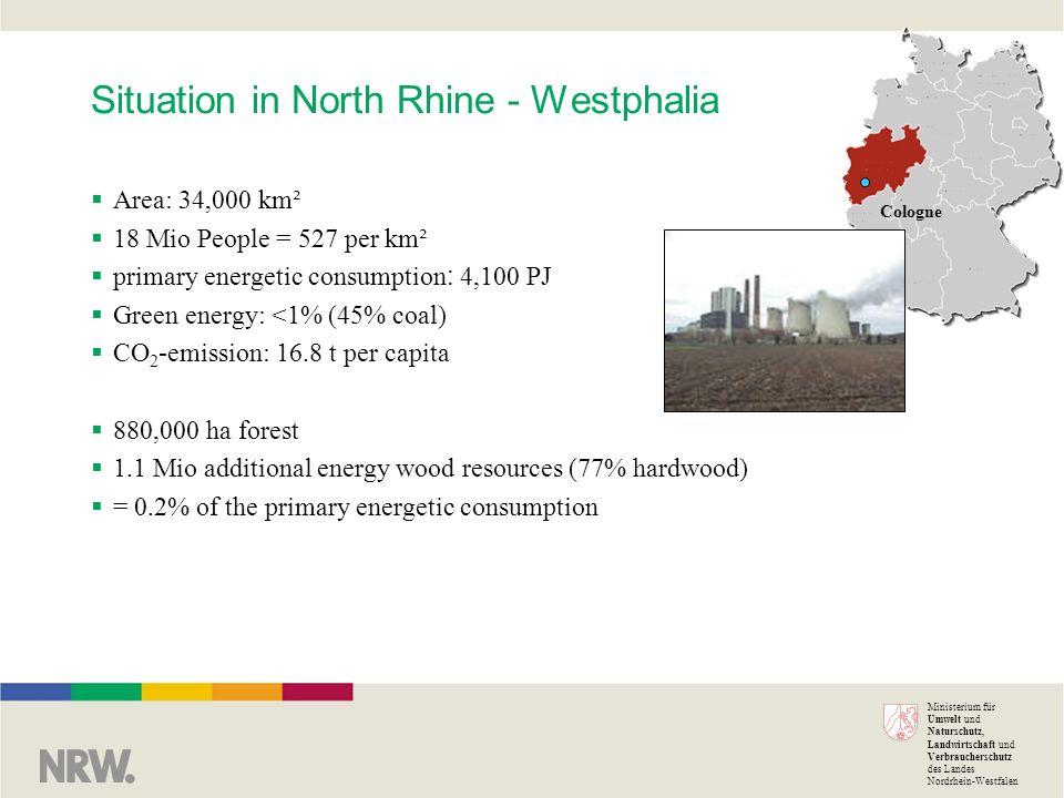 Ministerium für Umwelt und Naturschutz, Landwirtschaft und Verbraucherschutz des Landes Nordrhein-Westfalen Simplified acid-base-balance in beech forests Total deposition (TD) acid K+Ca+Mg weathering Wood 7 cm Wood > 7 cm