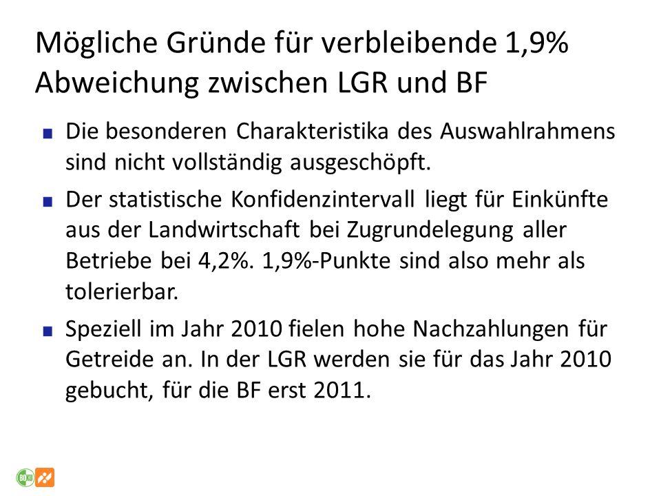 Mögliche Gründe für verbleibende 1,9% Abweichung zwischen LGR und BF Die besonderen Charakteristika des Auswahlrahmens sind nicht vollständig ausgesch