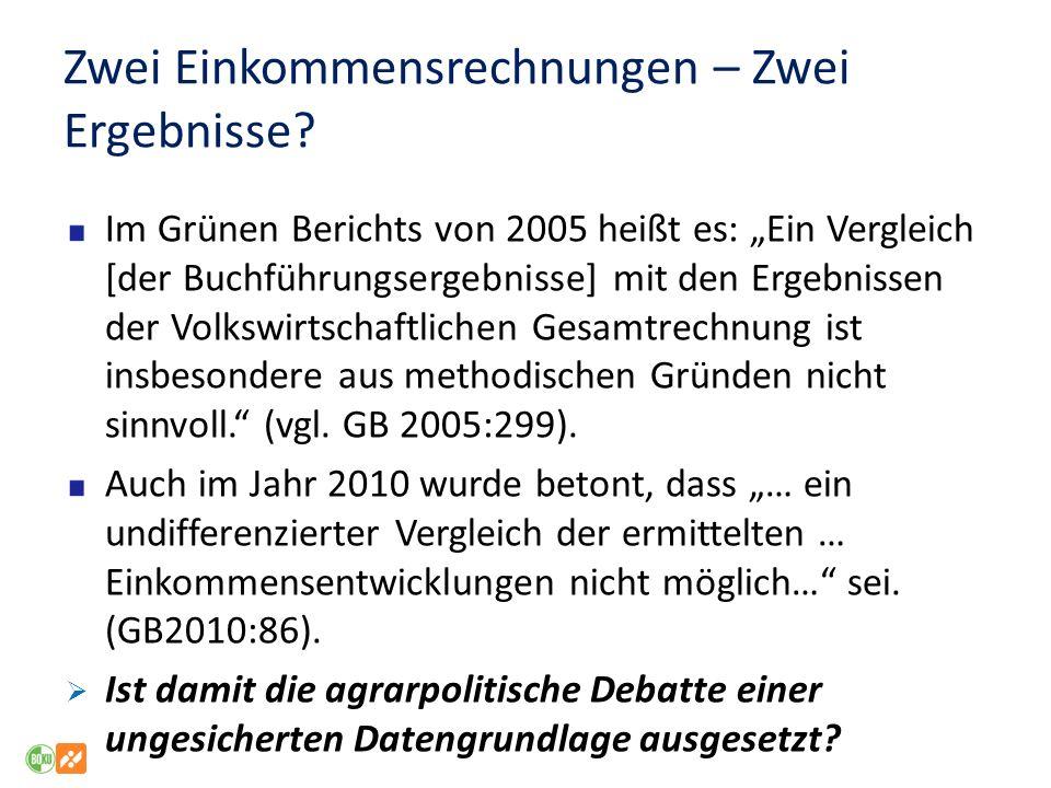 Zwei Einkommensrechnungen – Zwei Ergebnisse? Im Grünen Berichts von 2005 heißt es: Ein Vergleich [der Buchführungsergebnisse] mit den Ergebnissen der