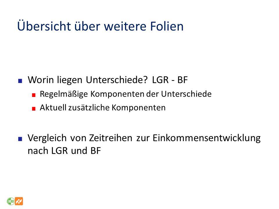 Übersicht über weitere Folien Worin liegen Unterschiede? LGR - BF Regelmäßige Komponenten der Unterschiede Aktuell zusätzliche Komponenten Vergleich v