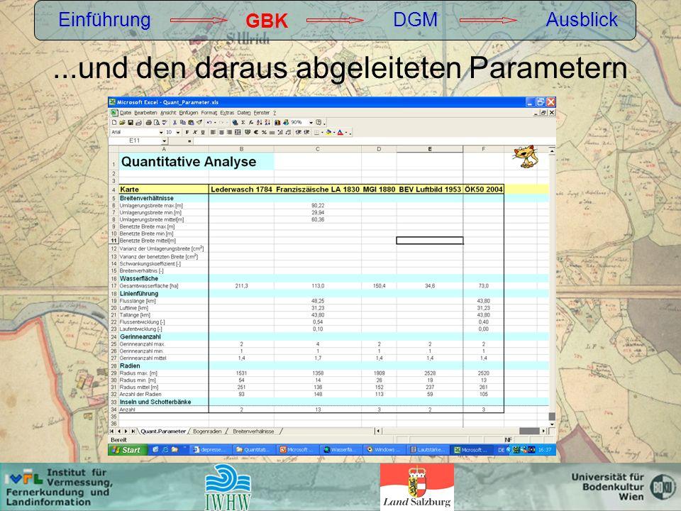 Einführung GBK DGMAusblick...und den daraus abgeleiteten Parametern