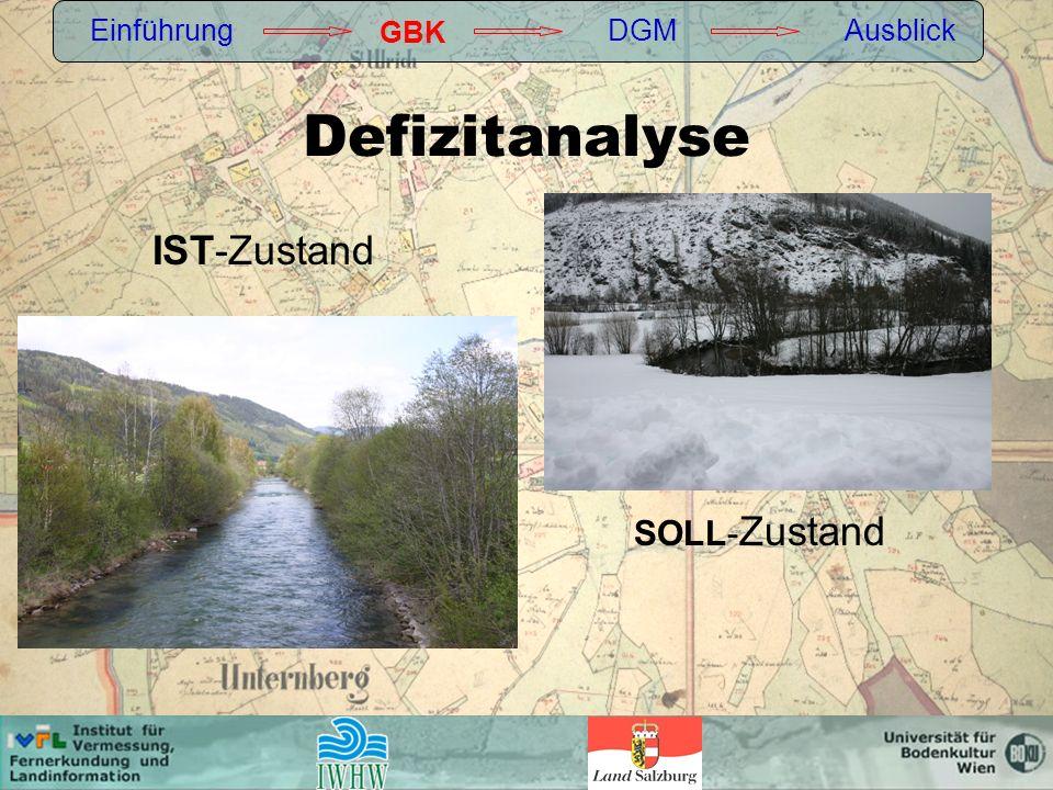 Defizitanalyse IST-Zustand Einführung GBK DGMAusblick SOLL- Zustand