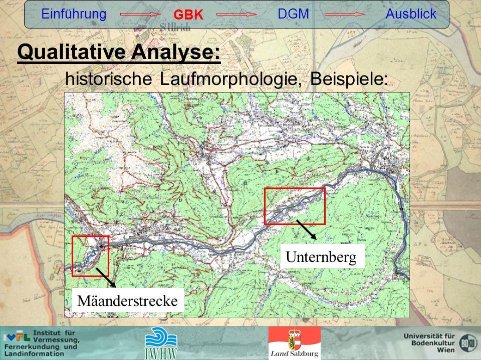 Theodolit Vermesung Im Ortskern Einführung GBK DGMAusblick