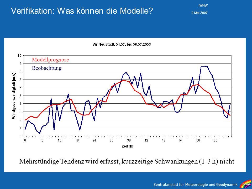 2 Mai 2007 IWHW Verifikation: Was können die Modelle? Mehrstündige Tendenz wird erfasst, kurzzeitige Schwankungen (1-3 h) nicht Modellprognose Beobach