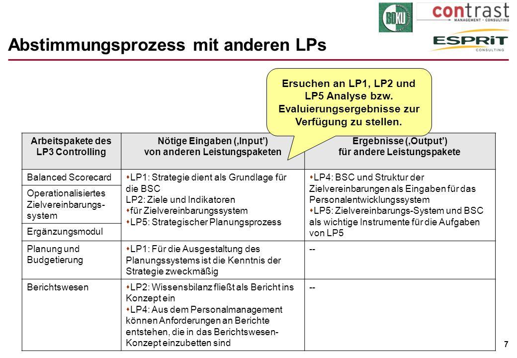 7 Abstimmungsprozess mit anderen LPs Arbeitspakete des LP3 Controlling Nötige Eingaben (Input) von anderen Leistungspaketen Ergebnisse (Output) für an