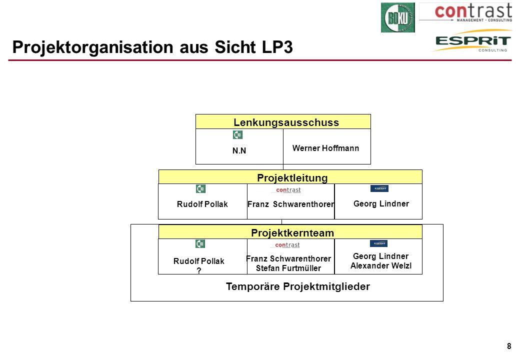 8 Projektorganisation aus Sicht LP3 Temporäre Projektmitglieder Projektkernteam Franz Schwarenthorer Stefan Furtmüller Lenkungsausschuss Rudolf Pollak