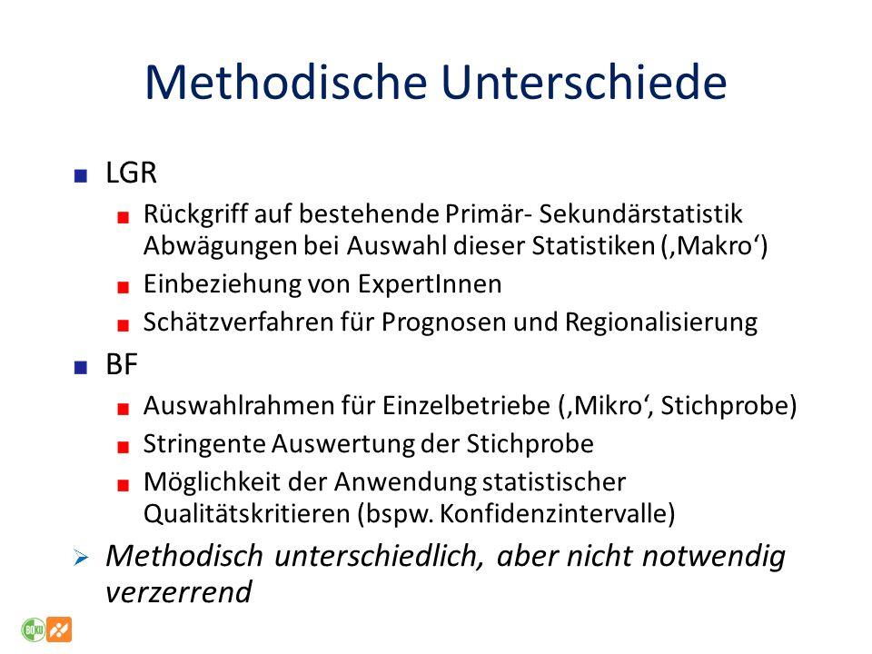 Methodische Unterschiede LGR Rückgriff auf bestehende Primär- Sekundärstatistik Abwägungen bei Auswahl dieser Statistiken (Makro) Einbeziehung von ExpertInnen Schätzverfahren für Prognosen und Regionalisierung BF Auswahlrahmen für Einzelbetriebe (Mikro, Stichprobe) Stringente Auswertung der Stichprobe Möglichkeit der Anwendung statistischer Qualitätskritieren (bspw.