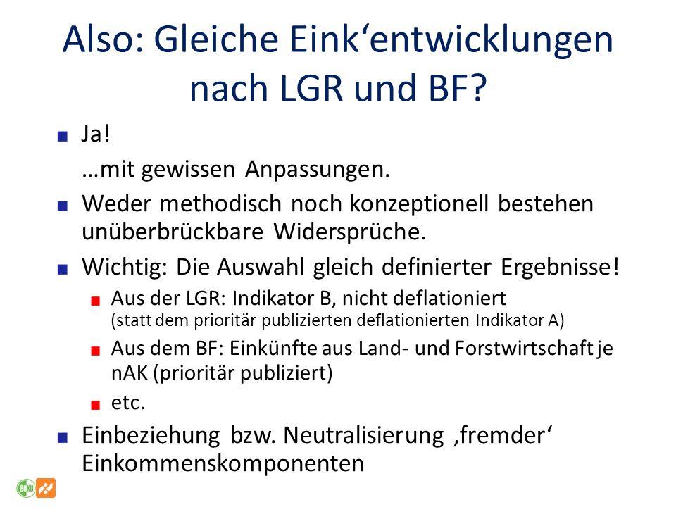 Anpassungsschritte: Von der BF zur LGR Quelle: Grüner Bericht 2010, LBG-Wirtschaftstreuhand, Statistik Austria – LGR; eigene Berechnungen