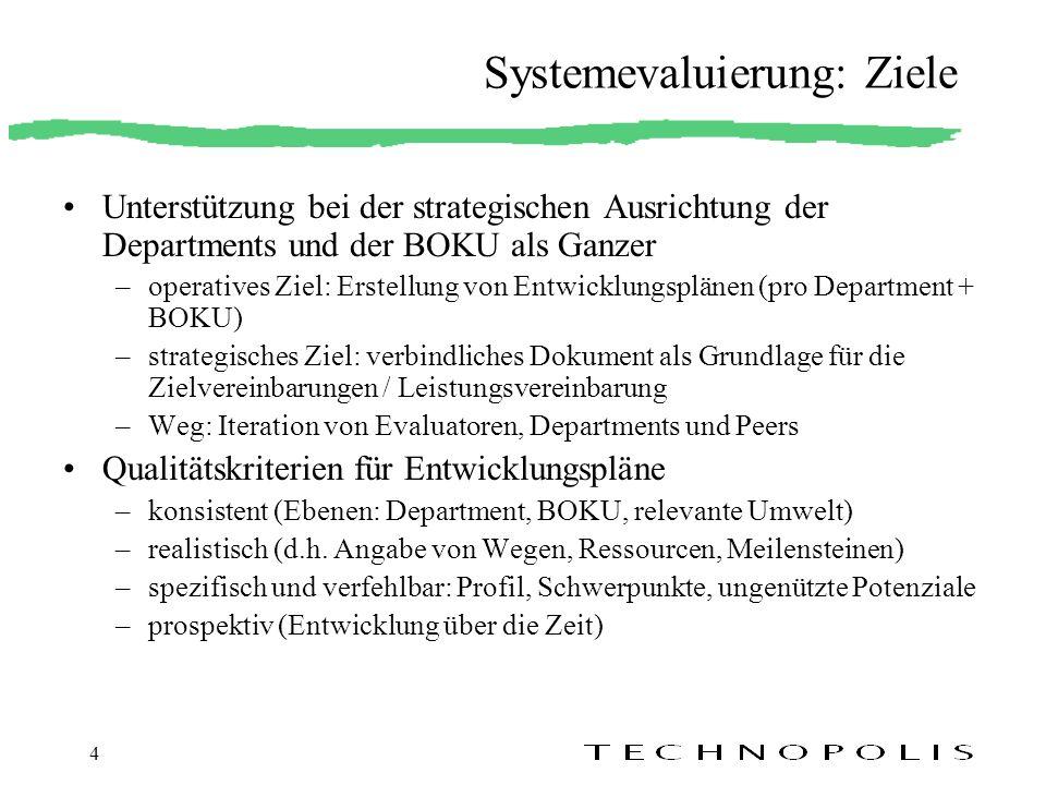 4 Systemevaluierung: Ziele Unterstützung bei der strategischen Ausrichtung der Departments und der BOKU als Ganzer –operatives Ziel: Erstellung von En