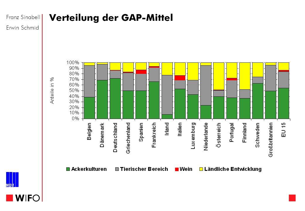 Franz Sinabell Erwin Schmid WIFOWIFO Verteilung der GAP-Mittel