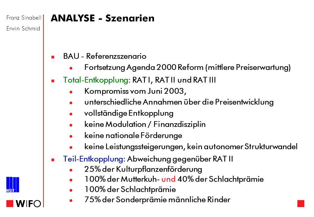 Franz Sinabell Erwin Schmid WIFOWIFO ANALYSE - Szenarien BAU - Referenzszenario Fortsetzung Agenda 2000 Reform (mittlere Preiserwartung) Total-Entkopp