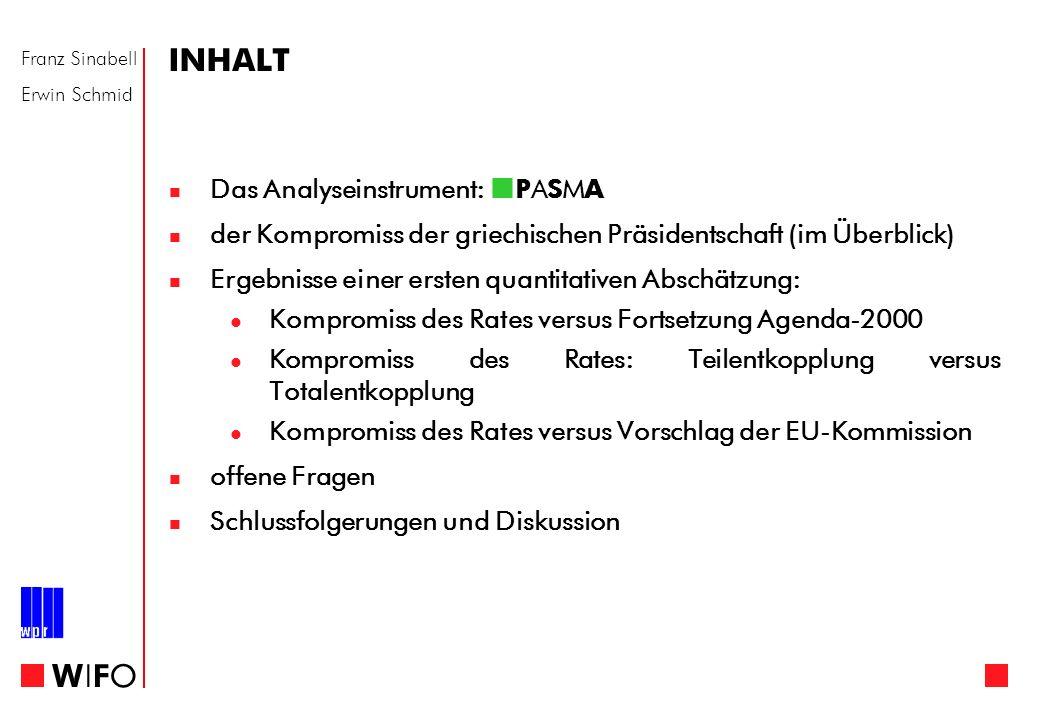 Franz Sinabell Erwin Schmid WIFOWIFO INHALT Das Analyseinstrument: P A S M A der Kompromiss der griechischen Präsidentschaft (im Überblick) Ergebnisse