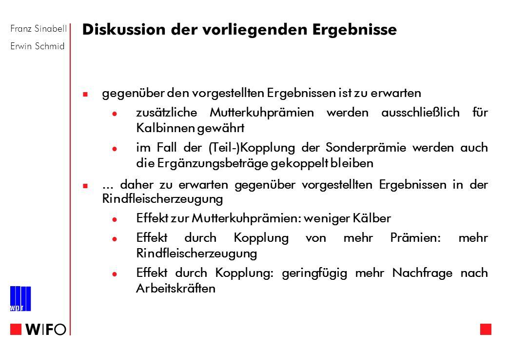 Franz Sinabell Erwin Schmid WIFOWIFO Diskussion der vorliegenden Ergebnisse gegenüber den vorgestellten Ergebnissen ist zu erwarten zusätzliche Mutter