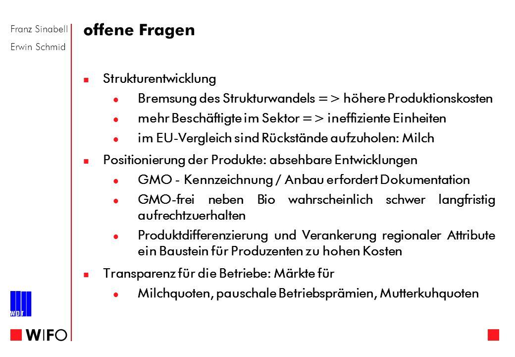 Franz Sinabell Erwin Schmid WIFOWIFO offene Fragen Strukturentwicklung Bremsung des Strukturwandels => höhere Produktionskosten mehr Beschäftigte im S