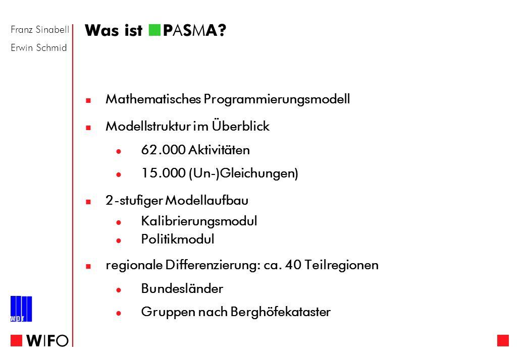 Franz Sinabell Erwin Schmid WIFOWIFO Was ist P A S M A? Mathematisches Programmierungsmodell Modellstruktur im Überblick 62.000 Aktivitäten 15.000 (Un