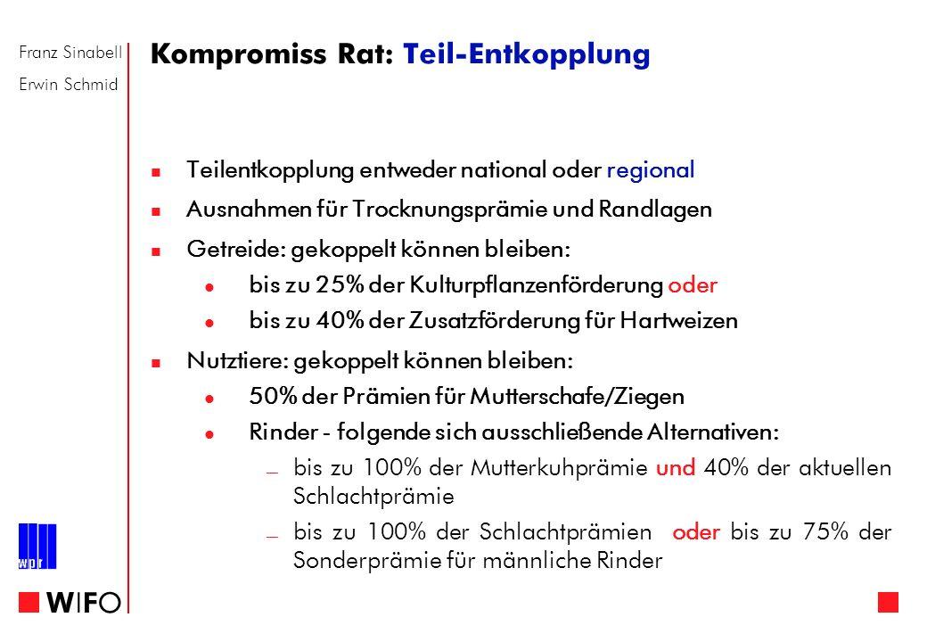 Franz Sinabell Erwin Schmid WIFOWIFO Kompromiss Rat: Teil-Entkopplung Teilentkopplung entweder national oder regional Ausnahmen für Trocknungsprämie u