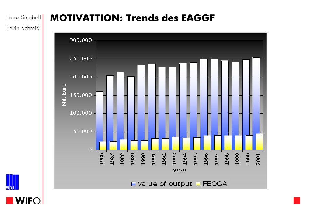 Franz Sinabell Erwin Schmid WIFOWIFO MOTIVATTION: Trends des EAGGF