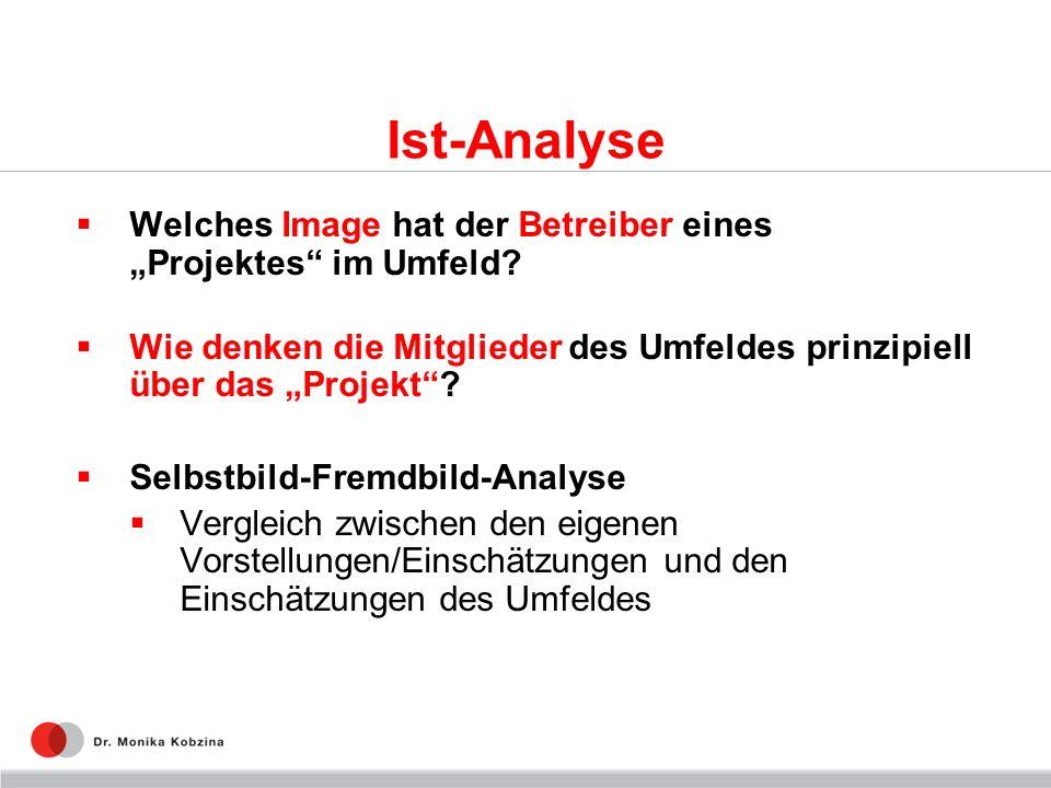 Ist-Analyse Welches Image hat der Betreiber eines Projektes im Umfeld? Wie denken die Mitglieder des Umfeldes prinzipiell über das Projekt? Selbstbild
