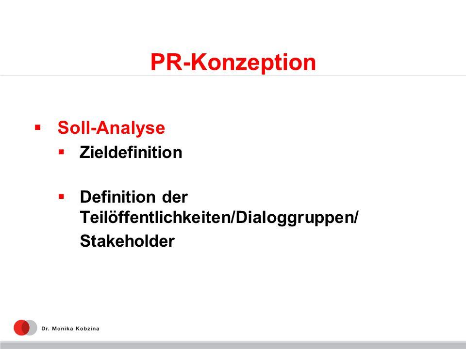 PR-Konzeption 4.