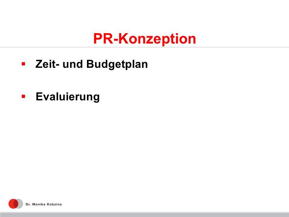 Inhaltliche Komponenten einer Konzeption Operative Umsetzung 6.
