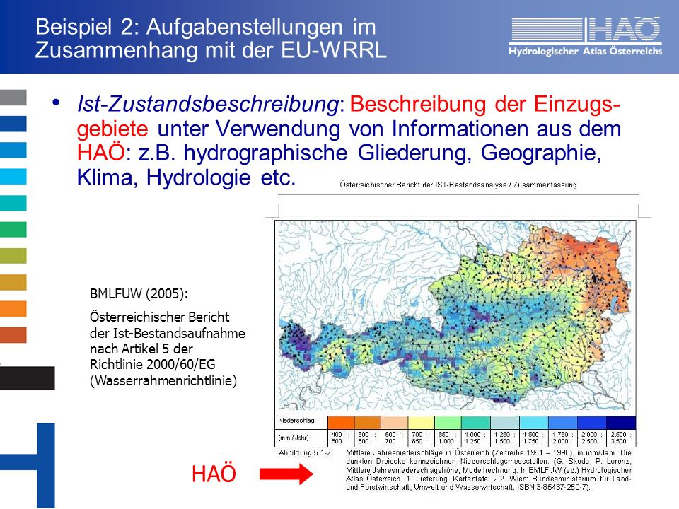 BMLFUW (2005): Österreichischer Bericht der Ist-Bestandsaufnahme nach Artikel 5 der Richtlinie 2000/60/EG (Wasserrahmenrichtlinie) HAÖ Beispiel 2: Aufgabenstellungen im Zusammenhang mit der EU-WRRL Ist-Zustandsbeschreibung: Beschreibung der Einzugs- gebiete unter Verwendung von Informationen aus dem HAÖ: z.B.